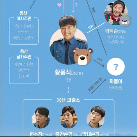 椿の花咲く頃,韓国ドラマ,キャスト